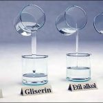 Viskozite Nedir? Viskoziteye Etki Eden Faktörler ve Kullanım Alanları