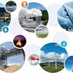 Enerji Kaynakları Nelerdir? Yenilenebilir ve Yenilenemez Enerji Kaynakları