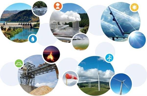 enerji, enerji kaynakları, yenilenebilir enerji, yenilenemez enerji