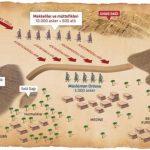 Hendek Savaşı – Nedenleri, Sonuçları, Önemi ve Tarihi (Kısaca Özeti)