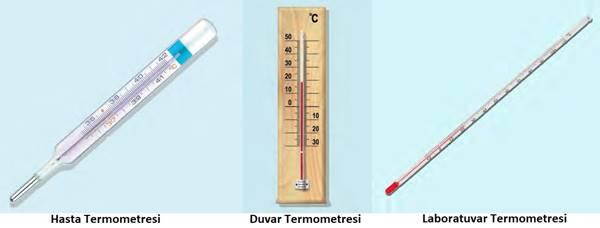 Sıvılı Termometreler, Duvar Termometresi, Hasta Termometresi, Laboratuvar Termometresi