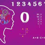 EBOB ve EKOK Nedir? EBOB EKOK Bulma ve Çözümlü Sorular