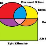 Sonlu Küme, Sonsuz Küme ve Boş Kümeler – Örnekler ve Sorular